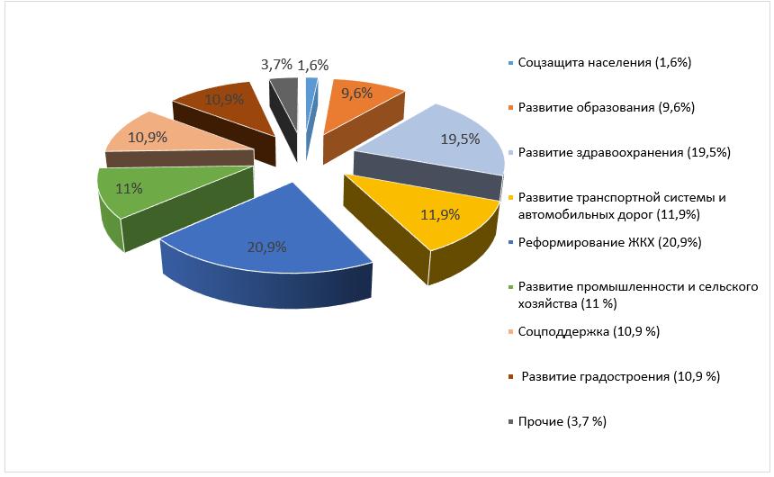 бесплатный хостинг для интернет-магазина ua
